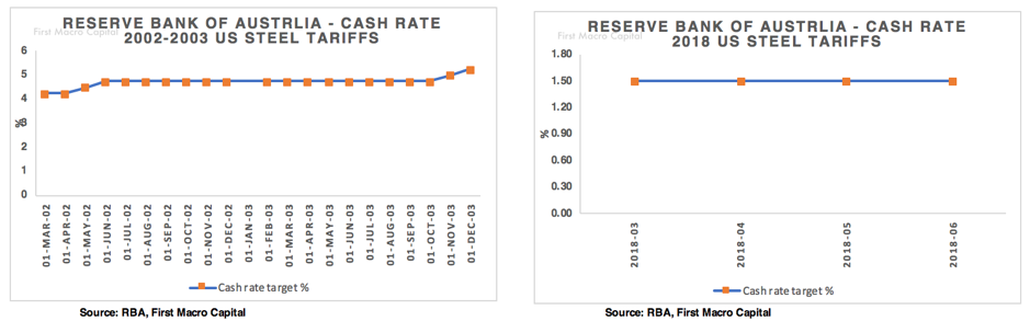 FMC - Reserve Bank of Australia